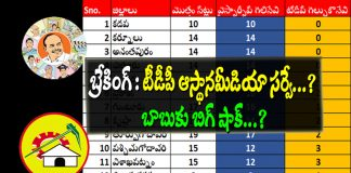 Chandrababu Got Big Shock with Yellow Media Latest Survey on 2019 General Elections