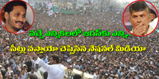 Ycp leading in 2019 elections