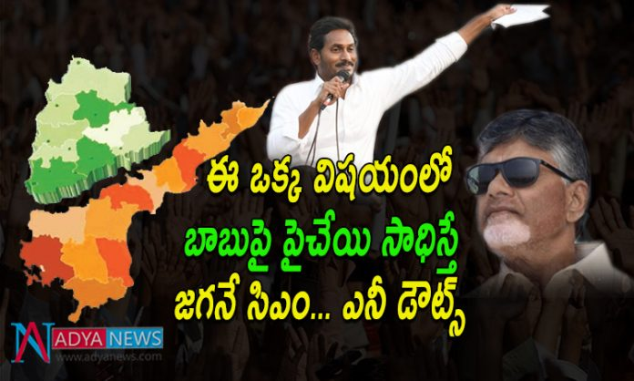 In this one case YS Jagan Go on top of Chandrababu then Will Be the AP CM in 2019 Elections