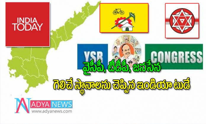 Exit poll 2019: India-Today Exit poll servey in Andhra Pradesh