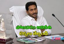 AP CM YS Jagan sentational comments on corruption in irrigation projects