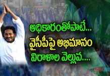 YSRCP Received highest Donations For Electoral Funding
