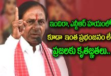 cm kcr reaction on telangana municipal election results 2020