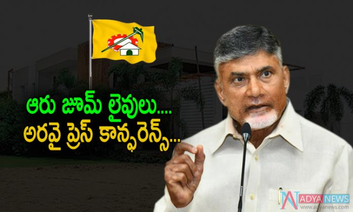Special Story on TDP Present Political Activities