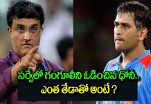 Ms Dhoni Beats Sourav Ganguly In Battle Of The Captains