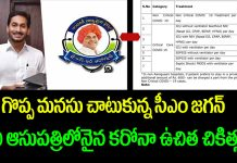 Corona Patients Treatment free in AP Private hospitals Aarogyasri