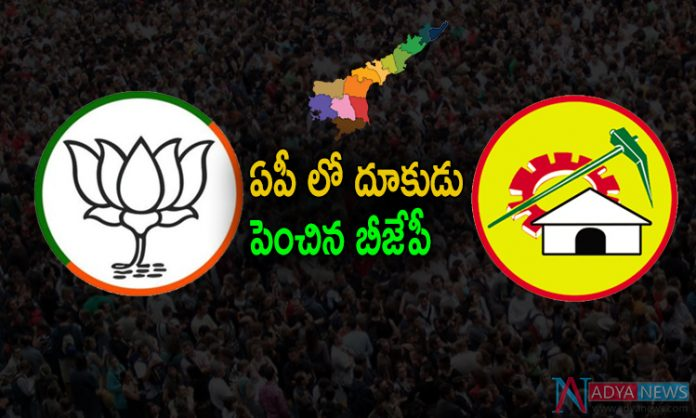 BJP new Plan to Check TDP