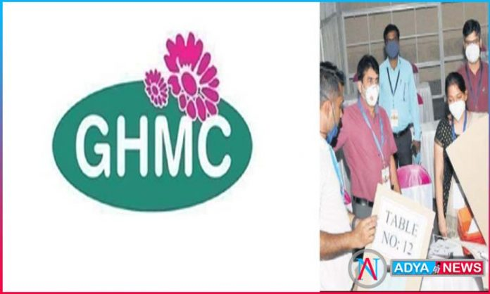 GHMC Elections 2020 Results