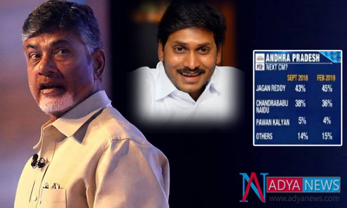 India Today has given the Clarity on Who will be Next Andhra Pradesh CM
